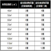 佛山鑫瑞丽化工(在线咨询),天津木器漆,木器漆价格