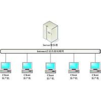 千锋西安Java培训技术详解:java编程中的C/S模式和B/S模式