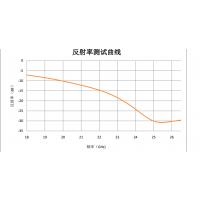 厂家出售频率为500MHz~40GHz频段信号屏蔽材料