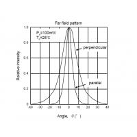 牛尾(原日立) 激光二极管 633波长/100mW