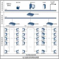 工矿企业变配电监控系统/电力监控系统与电能管理系统
