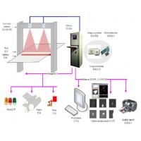 自动化检测设备-挪亚方舟薄膜瑕疵智能装备视觉检测机