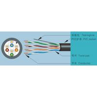 浙江CCS认证CAT5E,船用网络屏蔽通信电缆,
