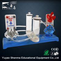 26020氢燃料电池演示器(大) 神马教学仪器新课标高中化学实验装置