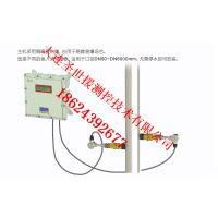 TUF-2000宁德插入式超声波流量计完美保障SSY
