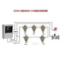 二硫化碳气体浓度检测设备 现场声光报警信号
