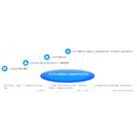 2018NLPIR新动态:推出大数据语义智能教学科研平台
