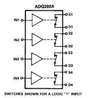 ADG202AKRZ-REEL7【ADI专营】其他IC 四通道单刀单掷开关