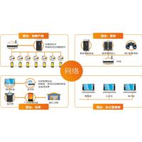 电子仓储管理系统 WMS管理软件