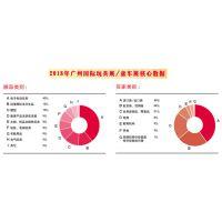 2019第31届广州国际玩具及模型展(广州玩具展)