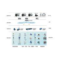 远程预付费系统及能耗管理系统