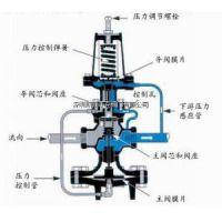 斯派莎克BRV73直接作用减压阀 斯派莎克BRV73直接作用减压阀