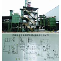 热销工业用覆膜砂再生设备 济南覆膜砂铸造设备 原料为石英砂