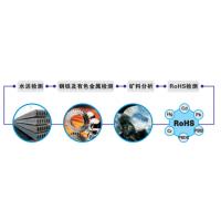 RoHS指令行业检测解决方案天瑞