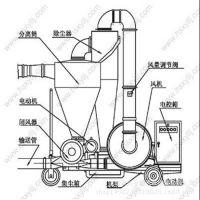 厂家直销软管式粮食装车抽粮机大型车载式吸粮机兴亚