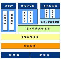 环球软件涉案财物管理系统 提高财物的精细化管理