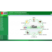 LD05二手车评估交易实训教学软件介绍