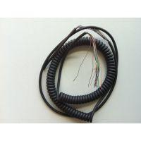 国产进口螺旋线19蕊20蕊25蕊标准长加长等各款手轮线电子手轮