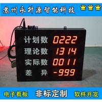 永升源 生产定制车间流水线生产管理看板 计划数 理论数 实际数 差异 LED显示屏RS485通讯