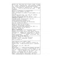 抚州 临川 南城 黎川 南丰 崇仁 乐安钢质隔热防火门 GFM-0712-dk5A0.50(丙级