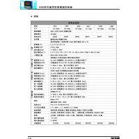 pan-globe台湾泛达温控器K908-201-010温控表K908-301-010