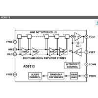 AD8313ARMZ-REEL7【ADI专营】进口原装假一罚十 其他IC 对数检波器/控制器