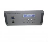 灿辉通信供应CH-FSW-1×N多通道光选路器台式光开关