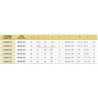 江苏省ACROW丸荣高效稳定测试棒加工中心价格合理欢迎选购
