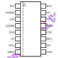 供应低压低价格无线接收芯片511 SYNOXO法国射频IC