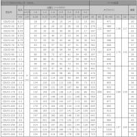 高压泵50GDL18-15X5立式多级泵黄石市