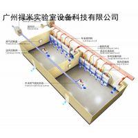 禄米专业承接化验室通风系统如何改造工程