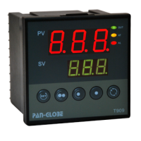 贴合机温控表T908-301精简型温控器温控仪PAN-GLOBE台湾泛达