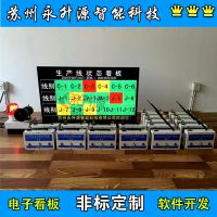 苏州永升源厂家生产定制电子叫料系统管理液晶看板 无线呼叫状态警示灯 可视化管理LED显示屏