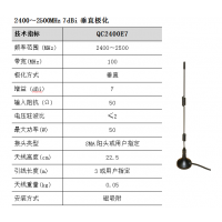 QC2400E7 WIFI一体化吸盘天线