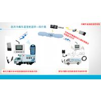 建大仁科专业冷链监控解决方案提供服务商,冷链物流冷藏车温度监测平台,短信报警,实时监测