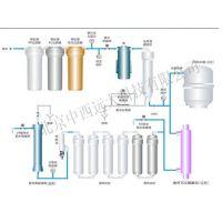 中西(LQS)纯水机 型号:LL88-DBW-UP-120库号:M22760