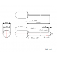 USHIO发光二极管(原Epitex) 910波长 机器视觉