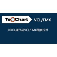 TeeChart VCL/FMX购买正版软件多少钱?销售代理报价格