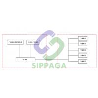 港口码头IP广播对讲系统方案产品一条龙服务