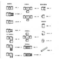 SS-316不锈钢卡套接头,,BVF【耐高压,swagelok互换】