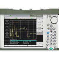 AnritsuS820D安立天馈线测试仪S820D