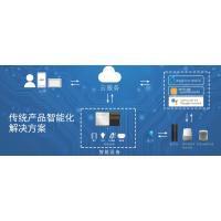 亚马逊智能产品营销方案,智能硬件方案商