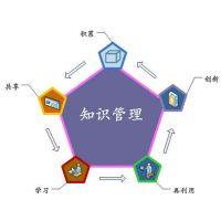 知汇智能知识管理系统