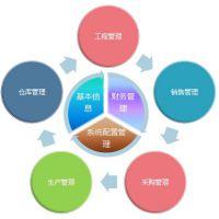 制造业erp_管理软件 erp行业管理软件
