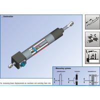 底价供应FSG MR-1023d-MU/i-01