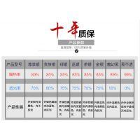 南京遮光膜、南京太阳膜、南京装饰膜