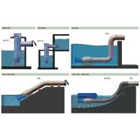 沉淀池专用潜水轴流泵 井筒拍门专用