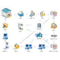 档案整理及数字加工服务承包优质服务资质齐全提供档案软件档案数字化加工扫描项目