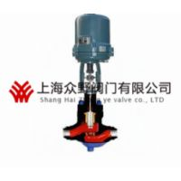 KHPS电动高压笼式调节阀