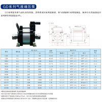 玻璃机械液压站用高压液压泵 气动超压油泵